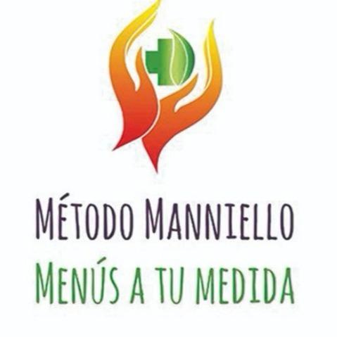 metodo maniello logo